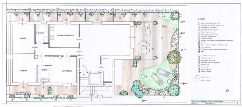 Progetto giardino online il progetto for Planimetria giardino