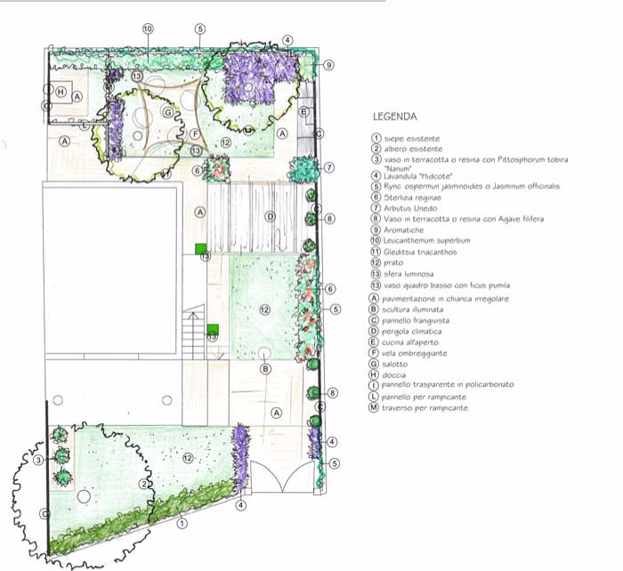 Progetto giardino online il giardino a taranto for Planimetria giardino